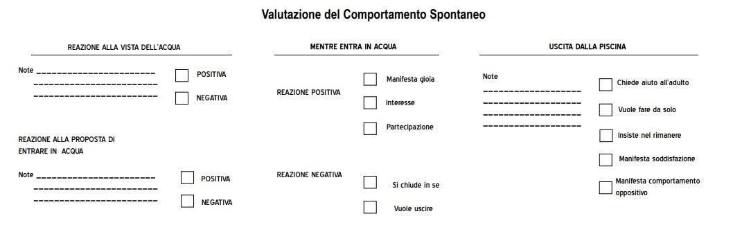 Schema di valutazione
